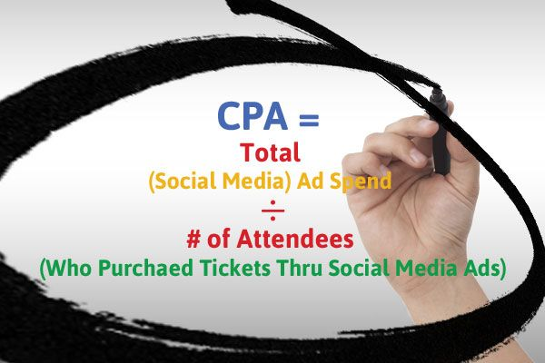 formula for calculating CPA: CPA = Total Social Media Ad Spend divided by # of Attendees Acquired Thru Social Media
