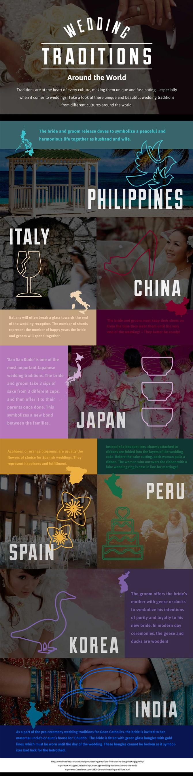 wedding traditions around the world infographic